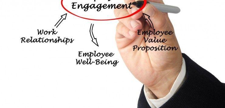 La productividad y el compromiso de sus empleados están ligados al bienestar y la salud de su empresa