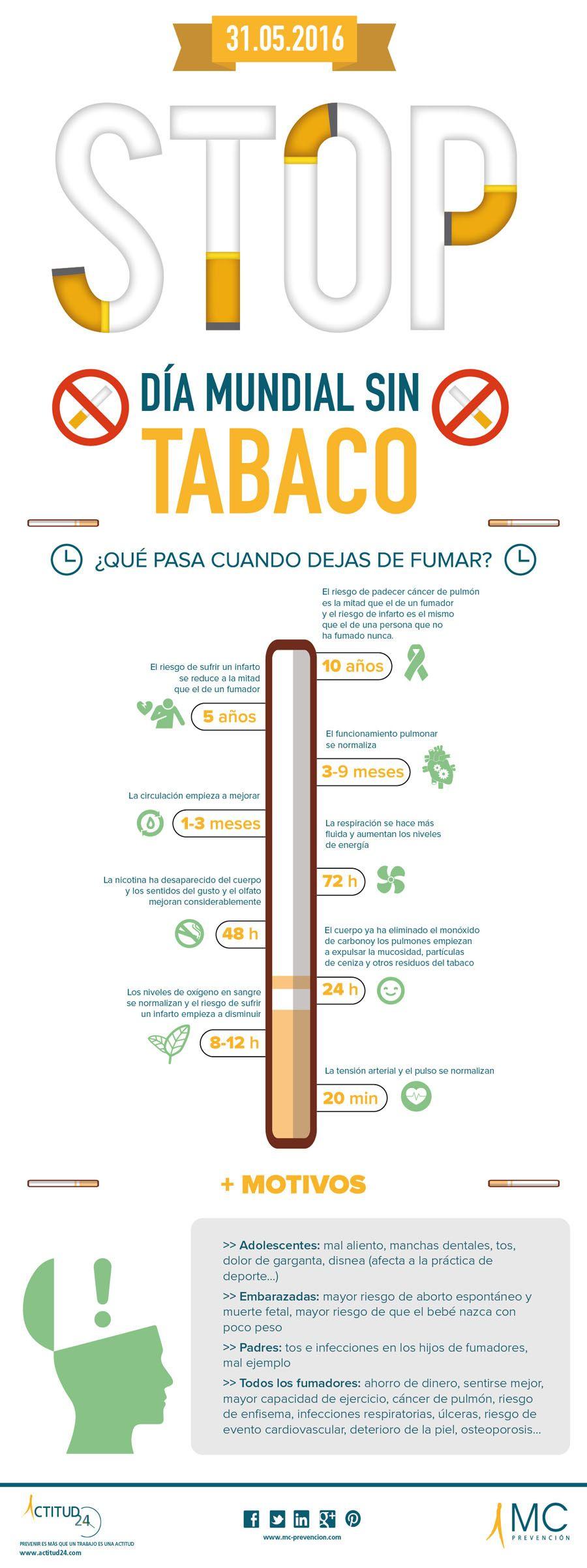 Infografia_DiaMundialSinTabaco