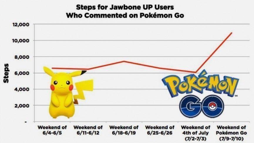 jawbone-pokemon-go-1468369958-FiQb-column-width-inline