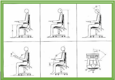Posicionamiento del trabajador y rangos de movimiento. Fuente NTP 232