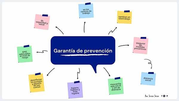 garantia de prevención
