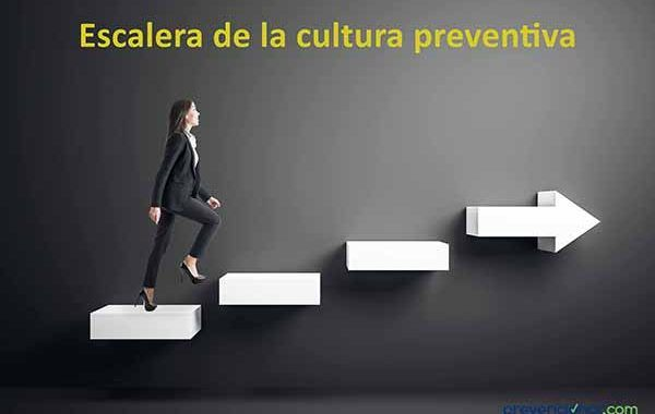 Escalera de la cultura preventiva