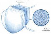¿Sabes cómo funcionan las mascarillas de protección respiratoria?