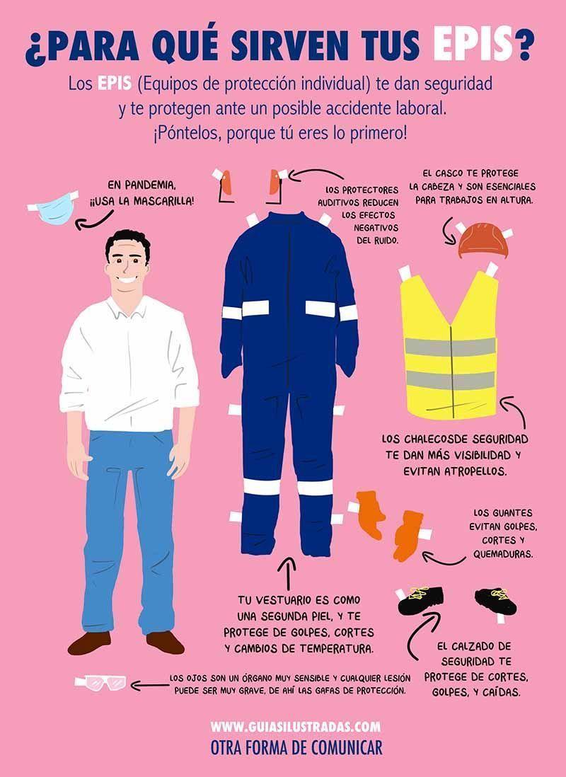 ¿Para qué sirven tus Equipos de Protección Individual?