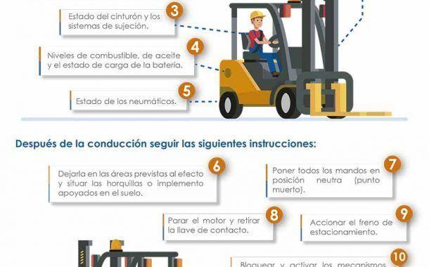 Prevención en el manejo de carretillas elevadoras y transpaletas