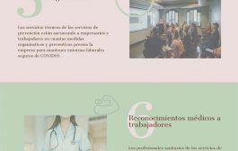 El valor de los Servicios Sanitarios y Técnicos