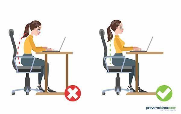 Definición y objetivos de la ergonomía