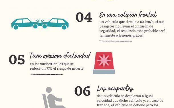 10 razones para utilizar el cinturón de seguridad