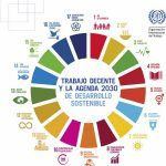 OIT-Desarrollo-Sostenible
