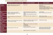 Métodos de evaluación de factores de riesgo laboral relacionados con los TME