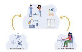 Entornos de trabajo más seguros y saludables