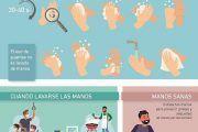 ¿Por qué es importante la higiene de manos?