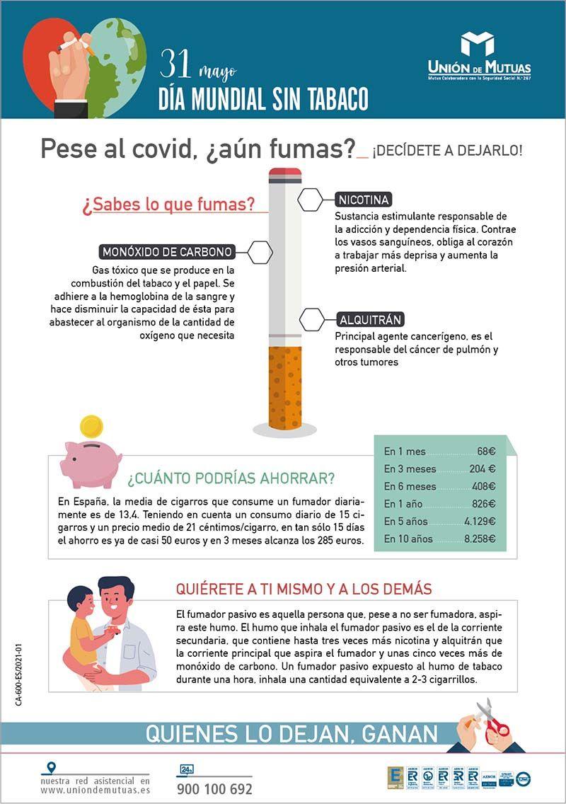Infografía Dia Mundial Sin Tabaco