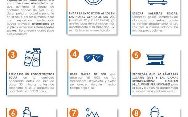 AECC Valencia y Umivale lanzan una campaña informativa para la detección precoz de cáncer de piel