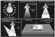 Nociones básicas sobre iluminación